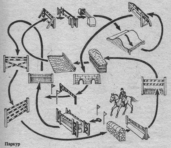 протяженность маршрута